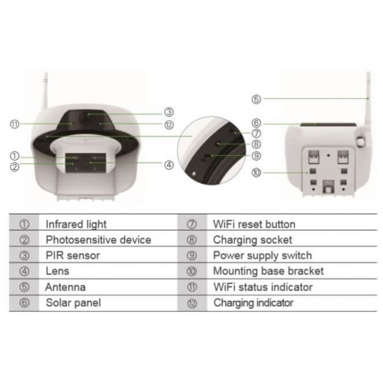 Outdoor Wireless Security Camera Solar Battery Powered
