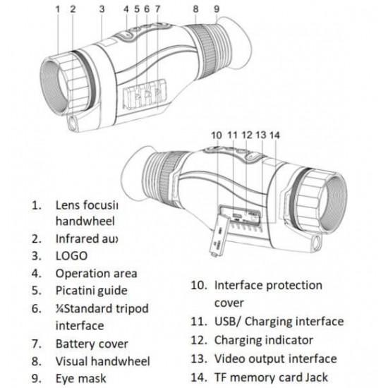 Digital Night Vision Scope Monocular Optics 4X