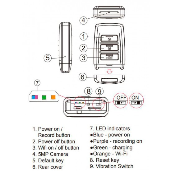 Lawmate WIFI 2K Live View Spy Keyfob Camera