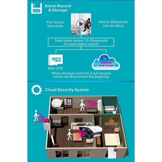 4G Wireless Security Camera with Alarm System