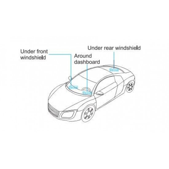 Free Subcription GPS Tracker for Car Truck 3G
