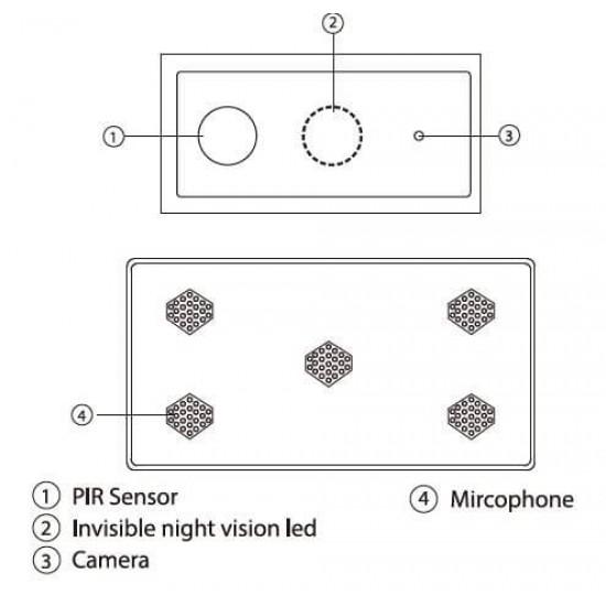 Hidden Camera Motion Activated Night Vision